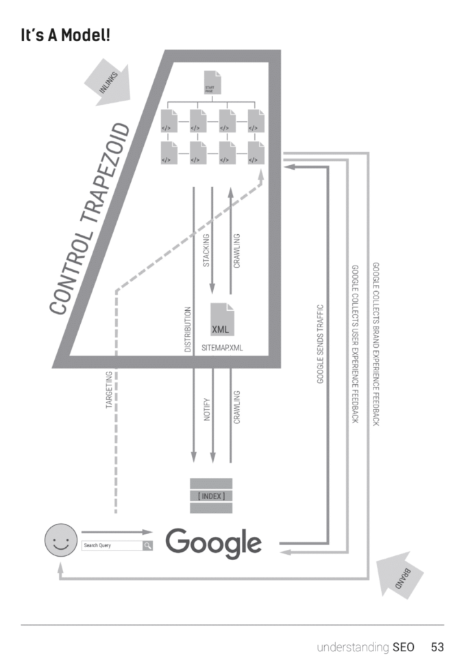 systematic-seo-with-lables-high-res